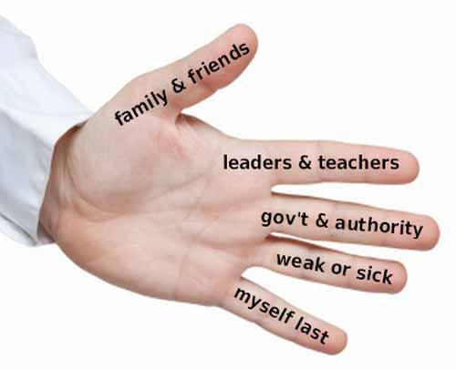 five finger prayer