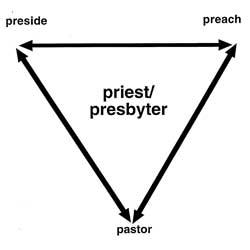 priest presbyter