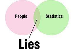 Lies Statistics